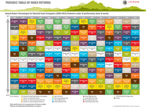 Investment-Asset-Indices-Returns.jpg